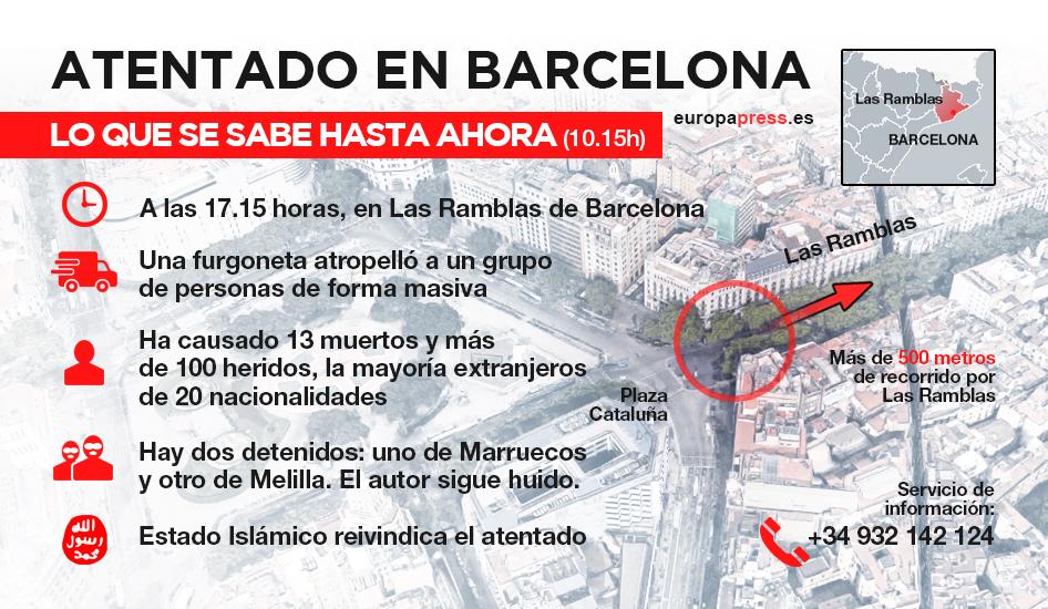 Siete de los heridos en los dos atentados terroristas del pasado jueves en la comunidad autónoma española de Cataluña siguen en grave estado crítico